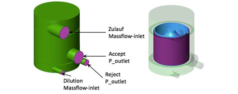 pulp paper fluid clarification pulp and paper bionic surface technologies gmbh
