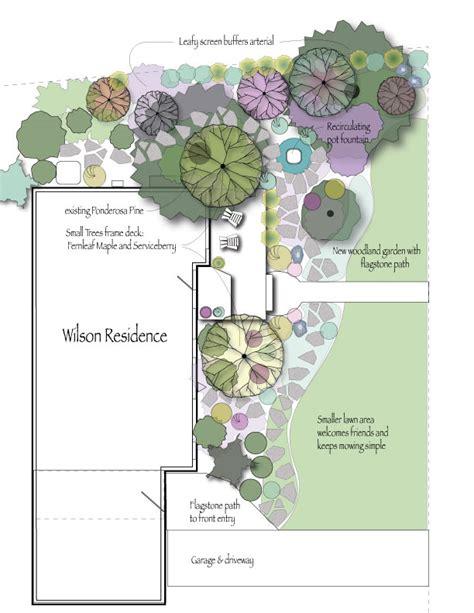 best 28 landscape design plans for front front yard