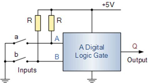 pull up resistors explained pull up resistor logic 28 images what is a pull up resistor i o ports microcontroller 8051