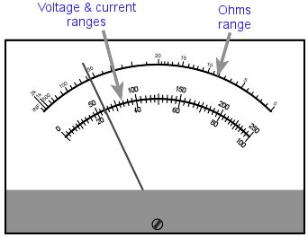 how to check resistor with analog multimeter how to measure resistance with a multimeter electronics notes