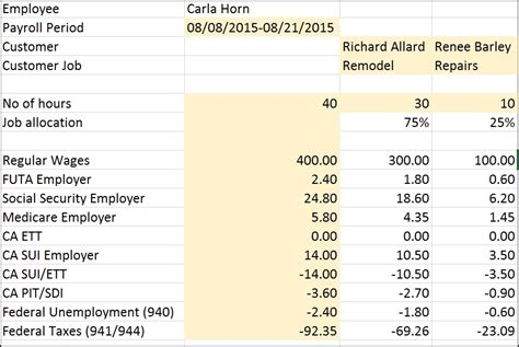quickbooks tutorial job costing online payroll job costing in quickbooks online payroll