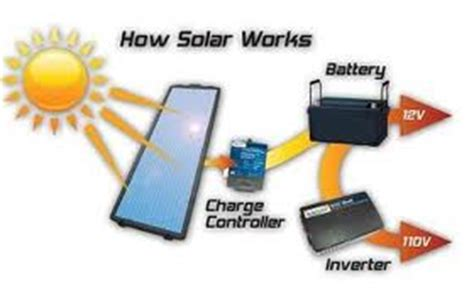 solar lights not working forum how do solar chargers work solar power articles