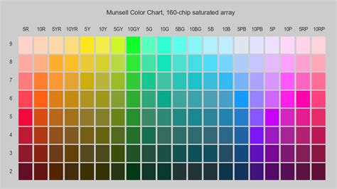 munsell color chart which green is different puzzlewocky
