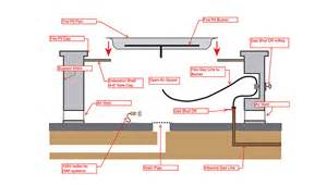 Gas Firepit Parts How To Build The Pit Affordable Outdoor Kitchens