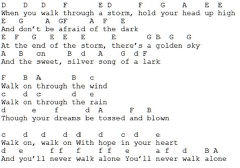 Letter You Ll Never Get You Ll Never Walk Alone Tin Whistle Sheet Folk Songs