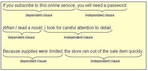 sentence pattern module grammar sentence patterns patterns gallery