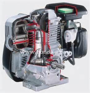 Honda Gcv160 Engine Honda Gcv 160 Features