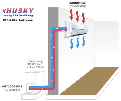 100 air conditioner diagram ac compressor wiring