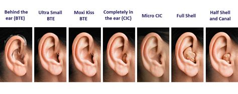 hearing aid types hearing aid styles available at lachlan smith audiologist