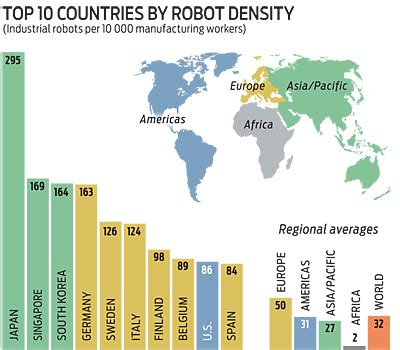 service robots in japan their impact on ethics, society