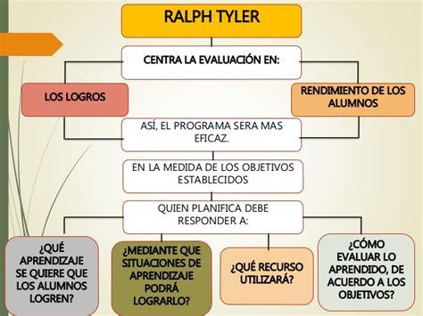 Modelo Curricular De Ralph W Modelos Curriculares