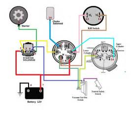 4 pole ignition switch wiring diagram wiring a switch wiring diagrams