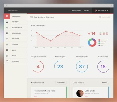 html design dashboard 20 awesome dashboard designs that will inspire you