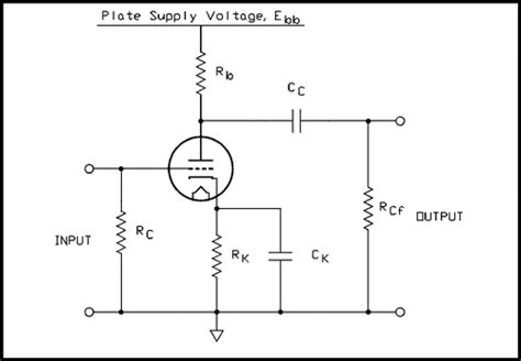 what is coupling capacitor in an lifier resistors between the pre grid and anode