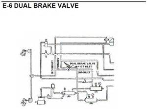 Dual Air Brake System What Is It Bendix 286171 E 6 Dual Circuit Foot Brake Air Valve