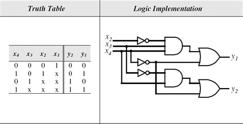 encoder table and circuit diagram 4 to 2 encoder circuit diagram and table circuit
