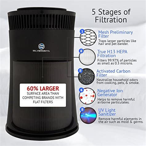 silveronyx air purifier with true hepa carbon filter uv light ionizer best home air cleaner