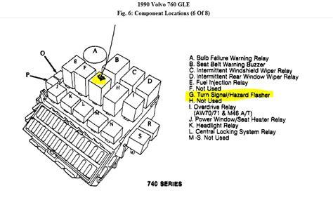truck wiring diagrams for volvo vnm volvo white gmc trucks