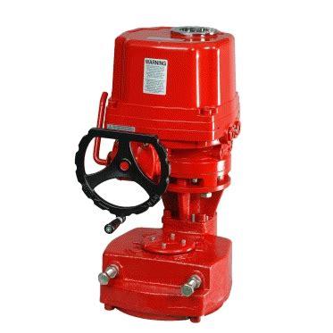 Hq 3653 Size S M L hkc electric actuator hq 006 series gestra