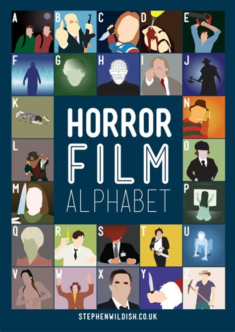 film quiz book horror film alphabet poster that quizzes your horror