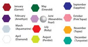 birth colors birthstone colors