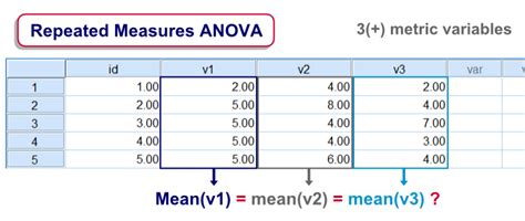Spss Tutorial Anova With Repeated Measures | spss tutorials spss repeated measures anova