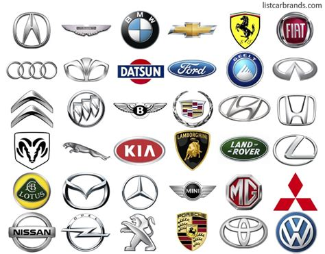 american car logos and names list car brands with symbols