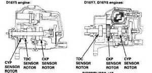 p1362 tdc sensor no signal honda forum honda and