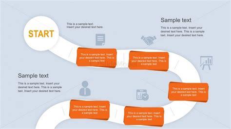 Timeline Roadmap Powerpoint Presentation Slides Slidemodel Career Roadmap Template