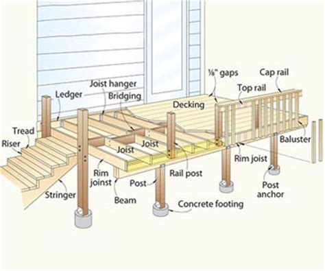 woodworking glossary woodworking terms how to build timber speaker stands