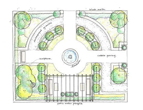 How To Layout A Garden Garden Design Plan Pergola Search Turmas De Paisagismo Garden Design