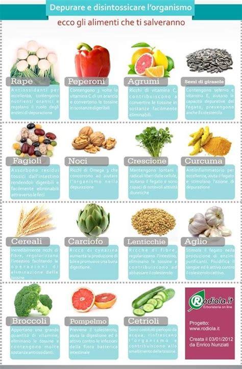 Dieta Detox Nutrilite by Oltre 25 Fantastiche Idee Su Diete Depuranti Su