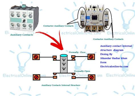 magnetic contactor diagram 26 wiring diagram images