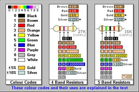 10 meg ohm ceramic resistor basic resistors for beginners and novices