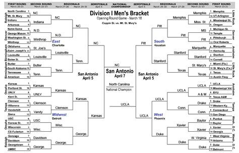 president obamas bracket for the 2013 ncaa mens obama s final four picks cbs news