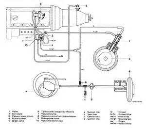 need a vacuum diagram for a 1983 mercedes 300d turbo