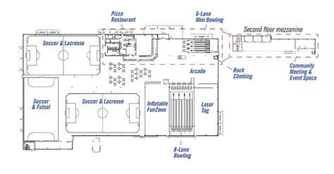 Museum Floor Plan Dwg work to begin soon on big indoor sports arena in mill