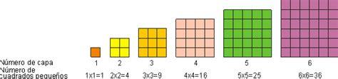 numero cuadrado entendiendo exponentes y ra 237 ces cuadradas