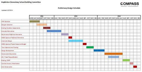 java pattern lookahead exle schedule hopkinton school project