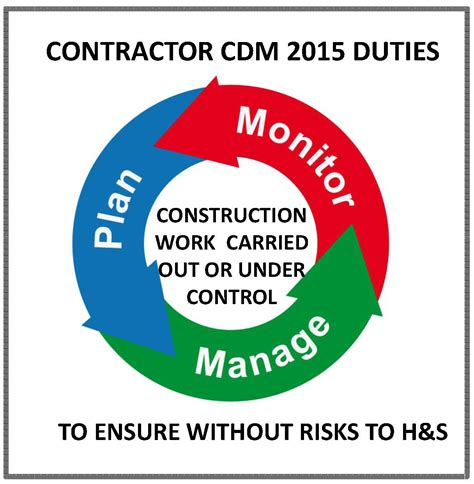design management and builders corp construction phase plan 2015 seguro