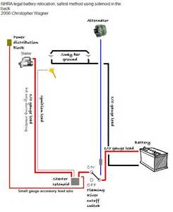 trunk mounted battery wiring diagram