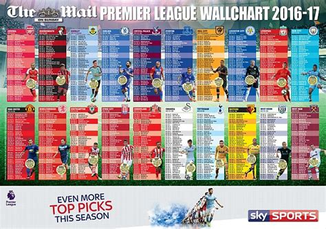 Epl Daily Mail | follow the 2016 17 premier league season with our superb