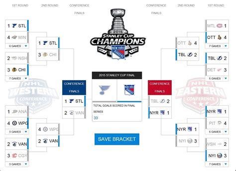 2015 nhl hockey playoff printable brackets nhl playoffs may 16 2015