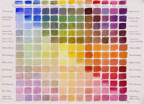 colour mixing guide watercolour 1782210547 best 25 color mixing chart ideas on color mixing guide color mixing and how to mix