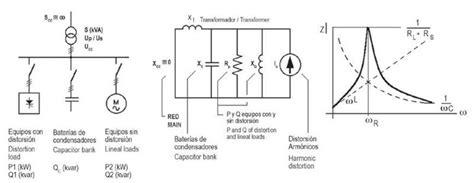 capacitor bank selection capacitor bank selection