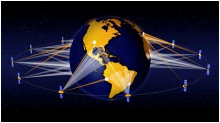 hts vital to reaching new markets, says nsr via satellite