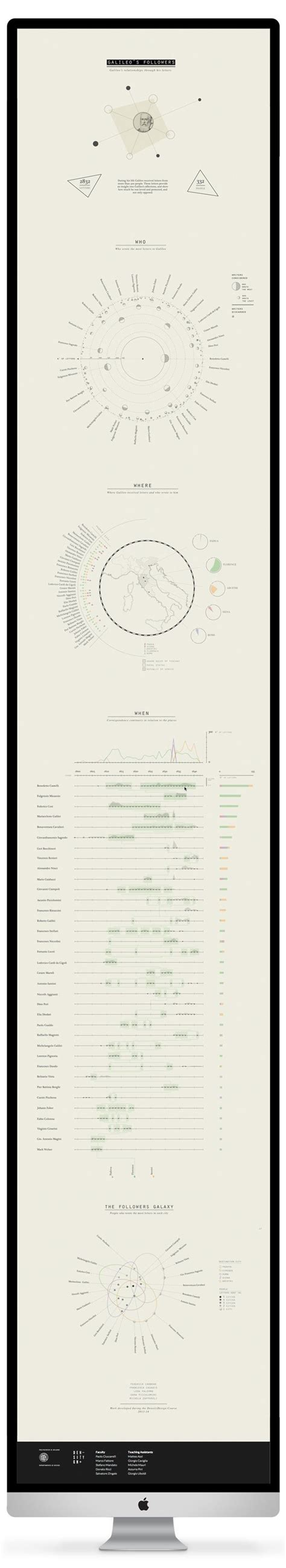 subdued colors subdued colors historical figure infographic galileo