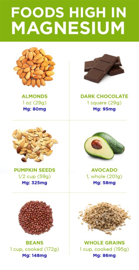 whole grains high in magnesium is your child getting enough magnesium activation