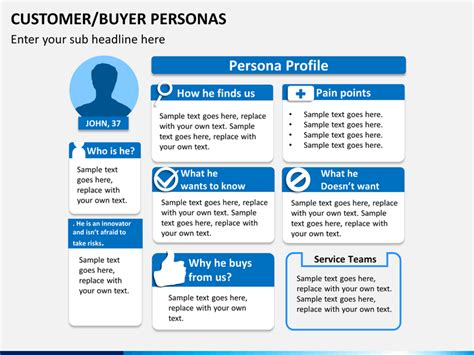 Customer Buyer Personas Powerpoint Template Sketchbubble Persona Template Powerpoint