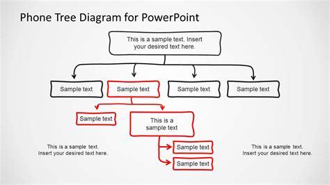 phone tree template phone tree diagram slide design for powerpoint slidemodel